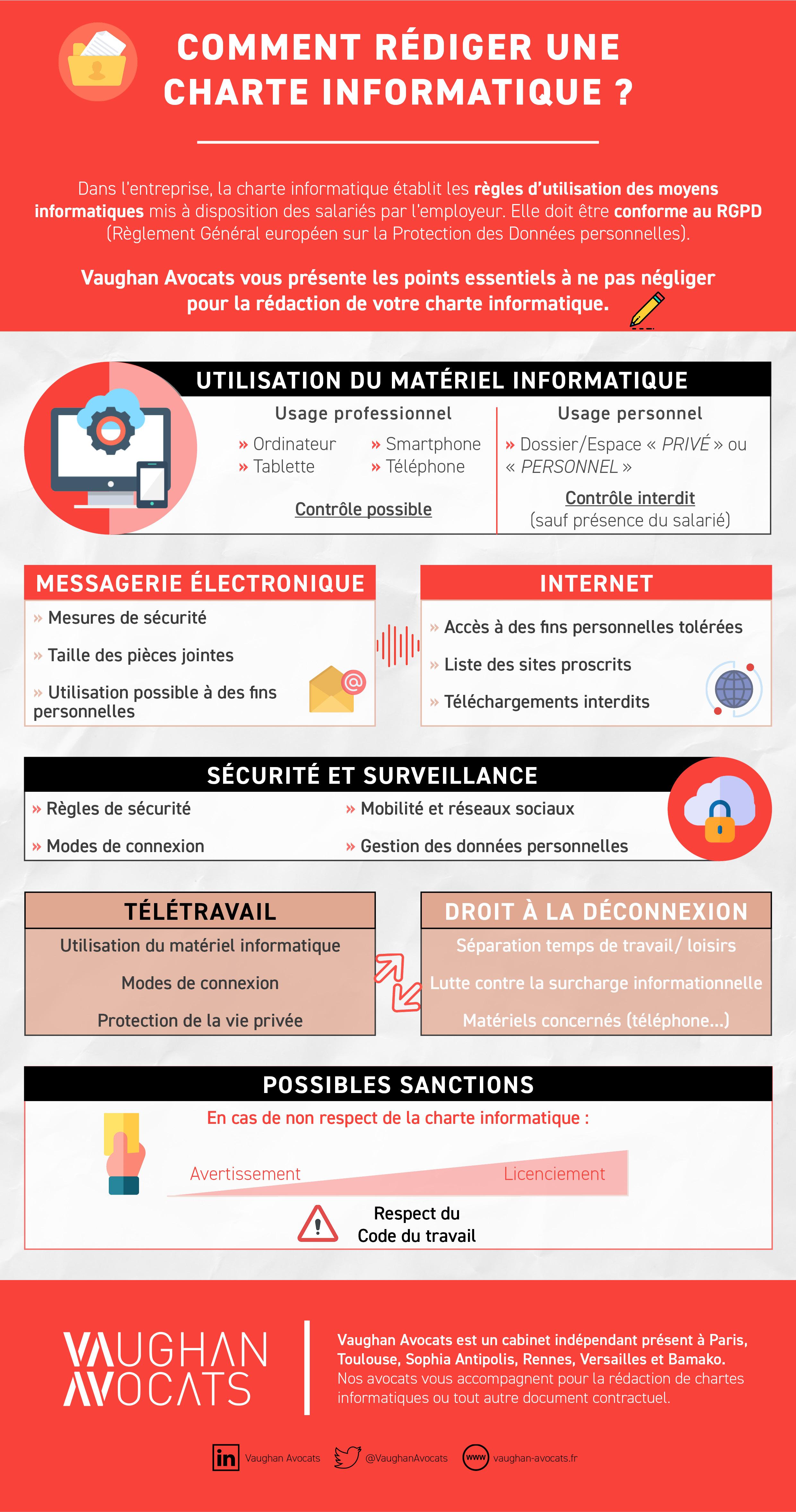 2018.10_infographie_charte-informatique_vaughan-avocats.jpg